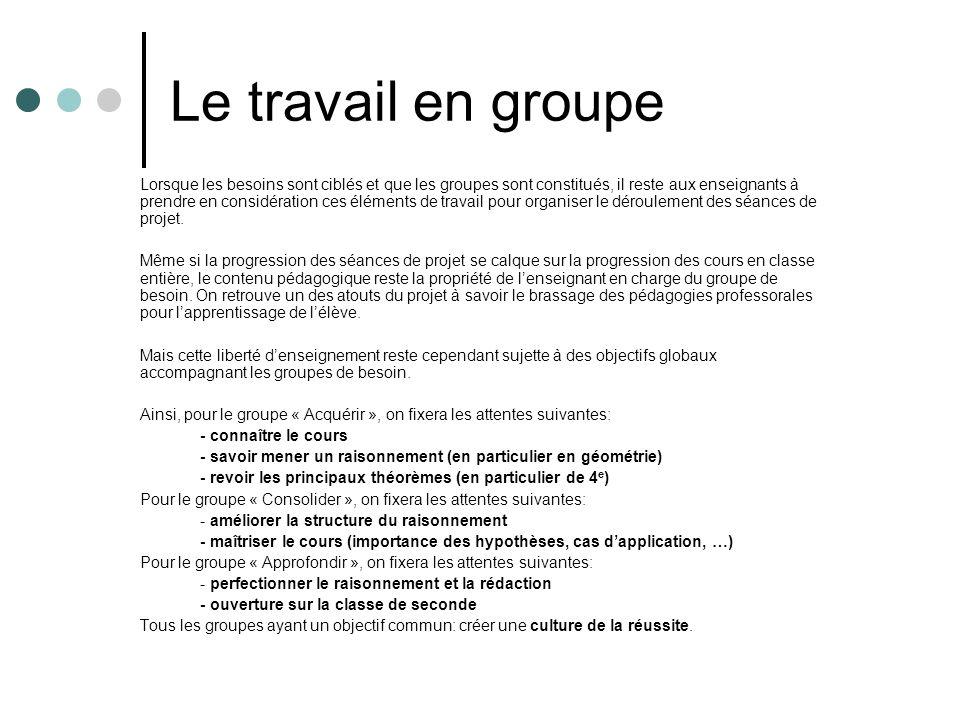 Le travail en groupe