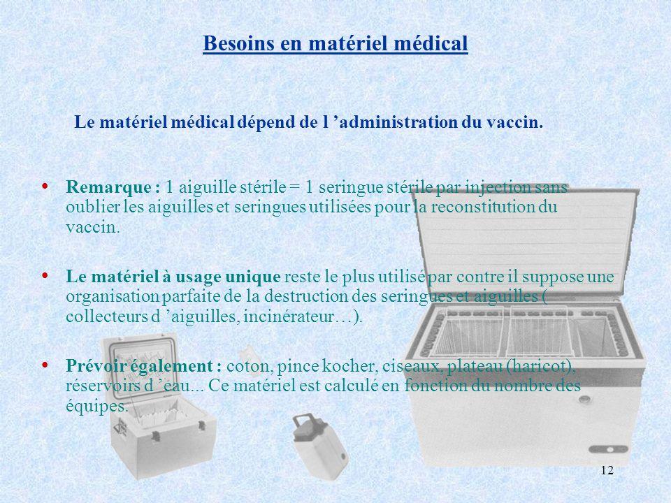 Besoins en matériel médical