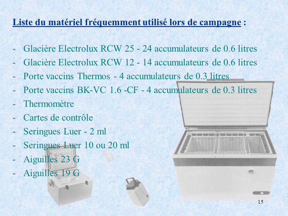Liste du matériel fréquemment utilisé lors de campagne :