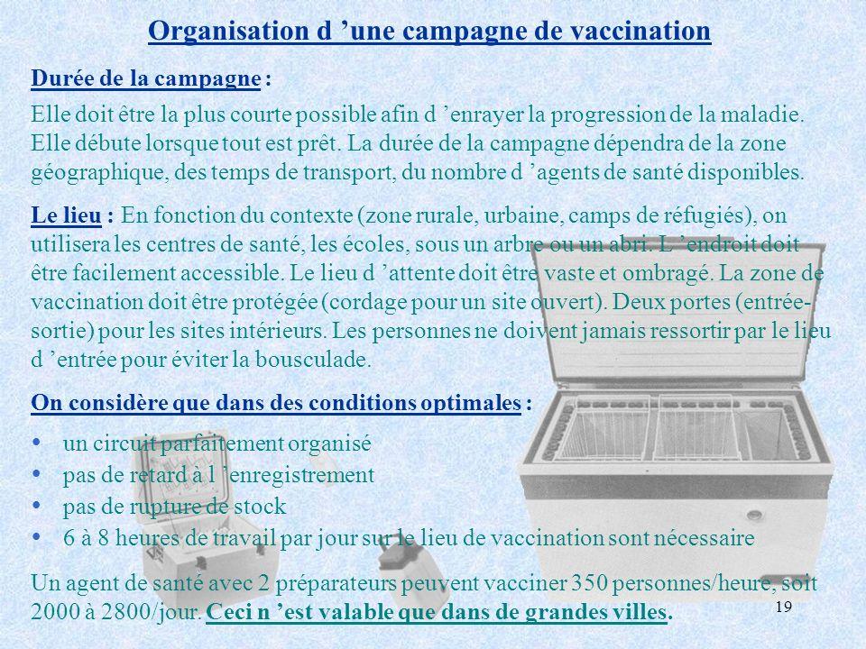 Organisation d 'une campagne de vaccination