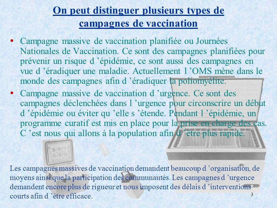 On peut distinguer plusieurs types de campagnes de vaccination