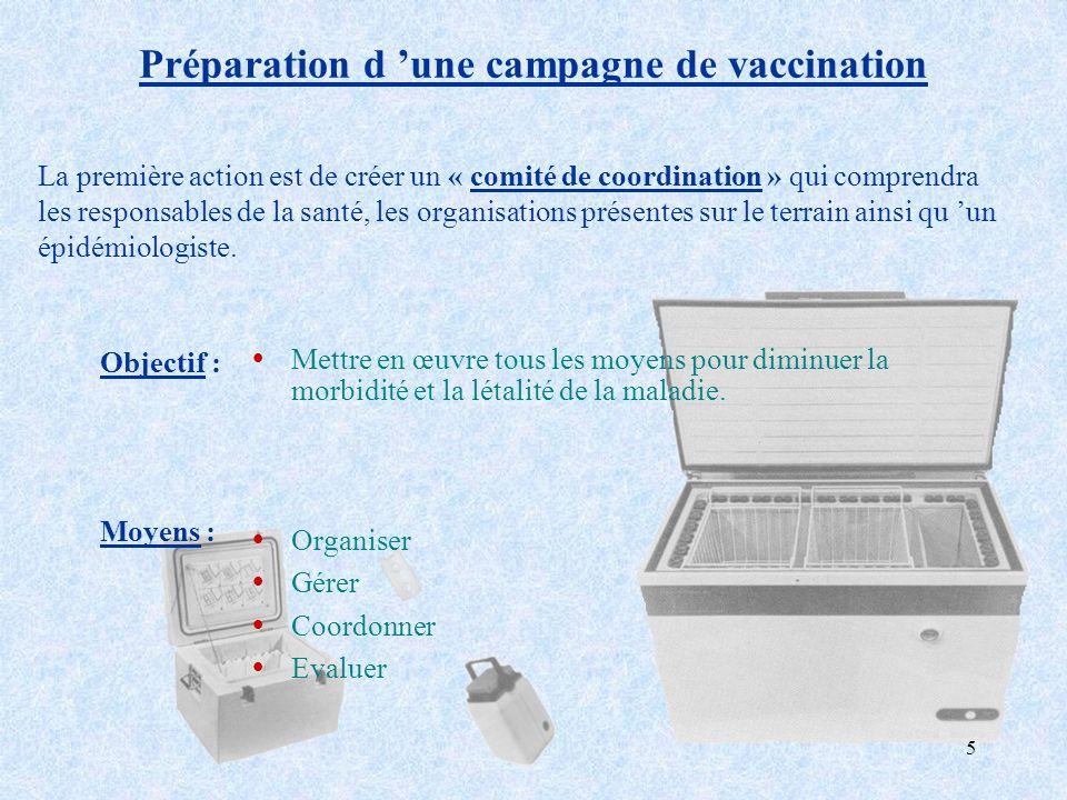 Préparation d 'une campagne de vaccination