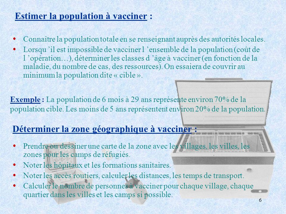 Estimer la population à vacciner :