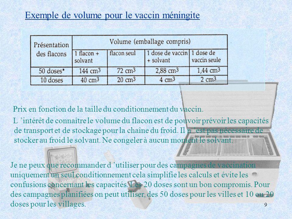 Exemple de volume pour le vaccin méningite
