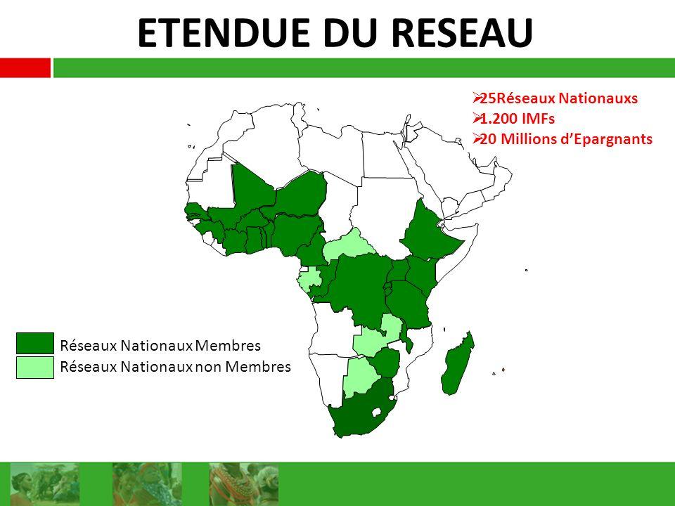 ETENDUE DU RESEAU 25Réseaux Nationauxs 1.200 IMFs