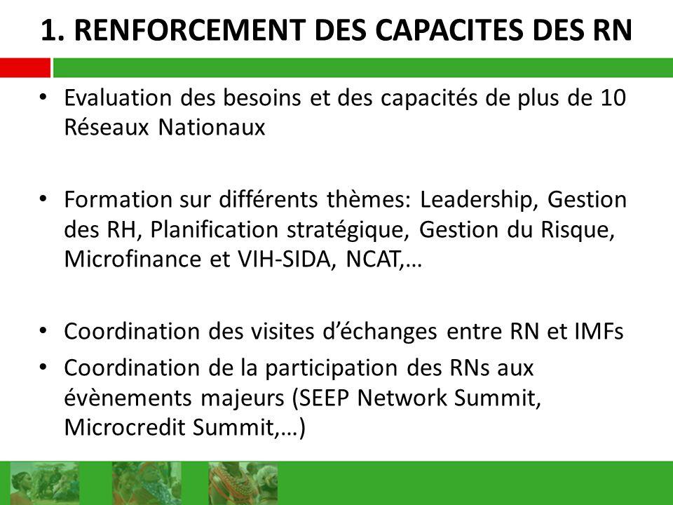 1. RENFORCEMENT DES CAPACITES DES RN