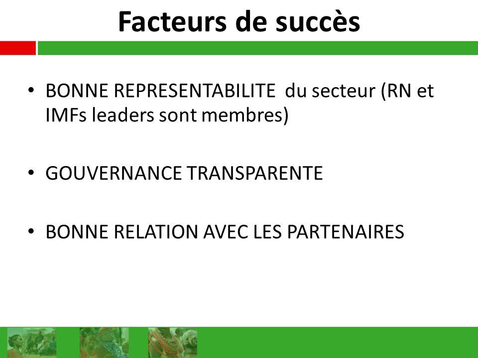 Facteurs de succès BONNE REPRESENTABILITE du secteur (RN et IMFs leaders sont membres) GOUVERNANCE TRANSPARENTE.