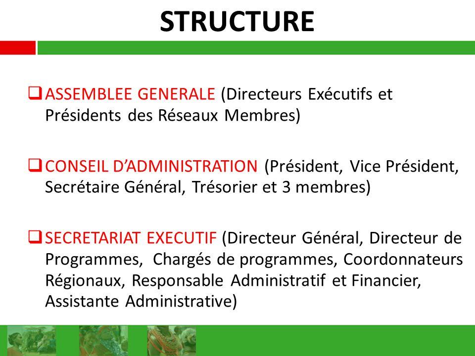 STRUCTURE ASSEMBLEE GENERALE (Directeurs Exécutifs et Présidents des Réseaux Membres)