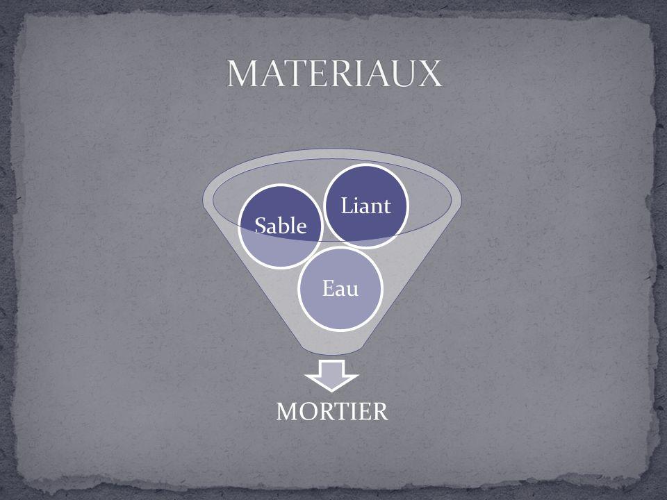 MATERIAUX Liant Sable Eau MORTIER