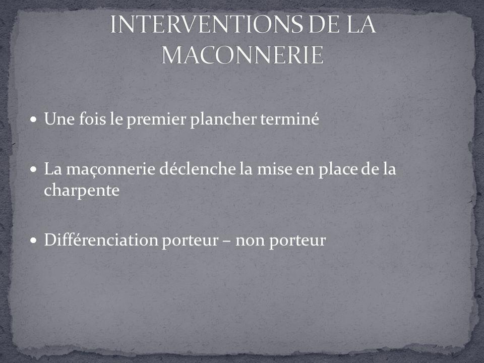 INTERVENTIONS DE LA MACONNERIE