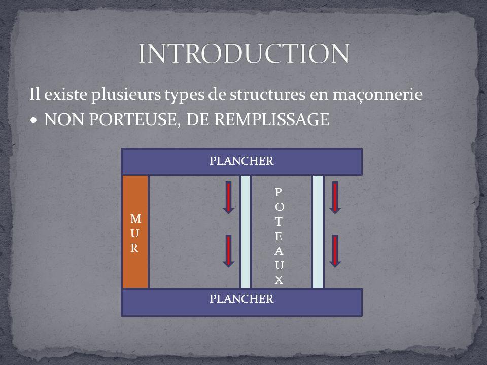 INTRODUCTION Il existe plusieurs types de structures en maçonnerie