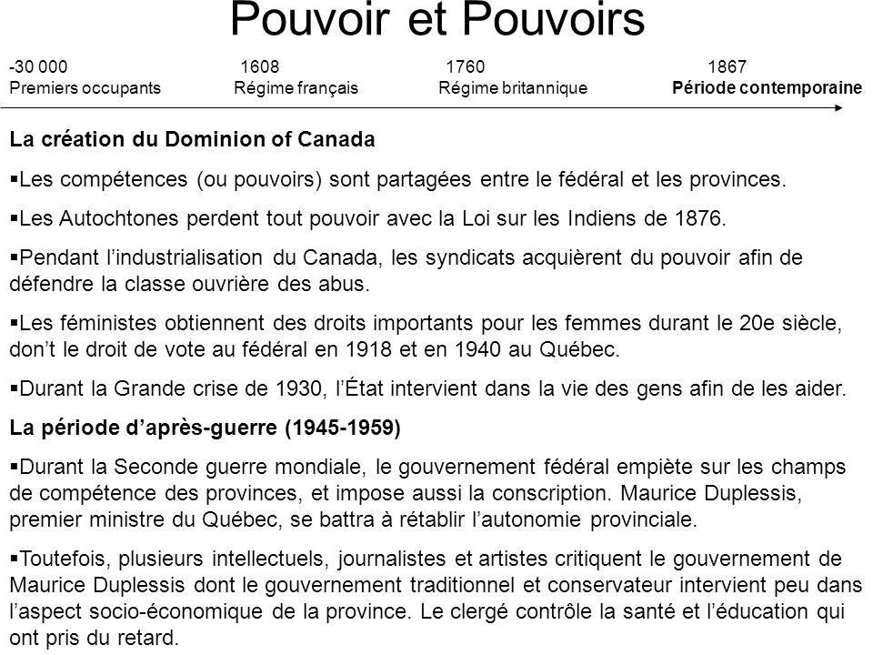 Pouvoir et Pouvoirs La création du Dominion of Canada