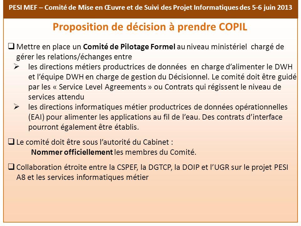 Proposition de décision à prendre COPIL