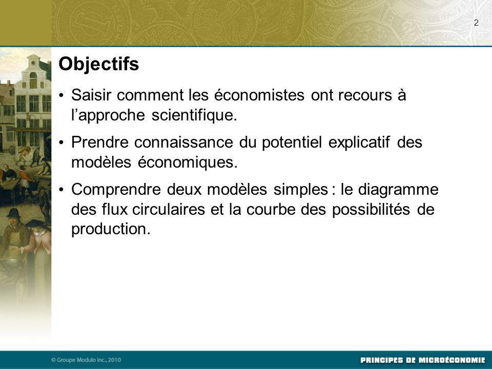 07/24/09 2. Objectifs. Saisir comment les économistes ont recours à l'approche scientifique.
