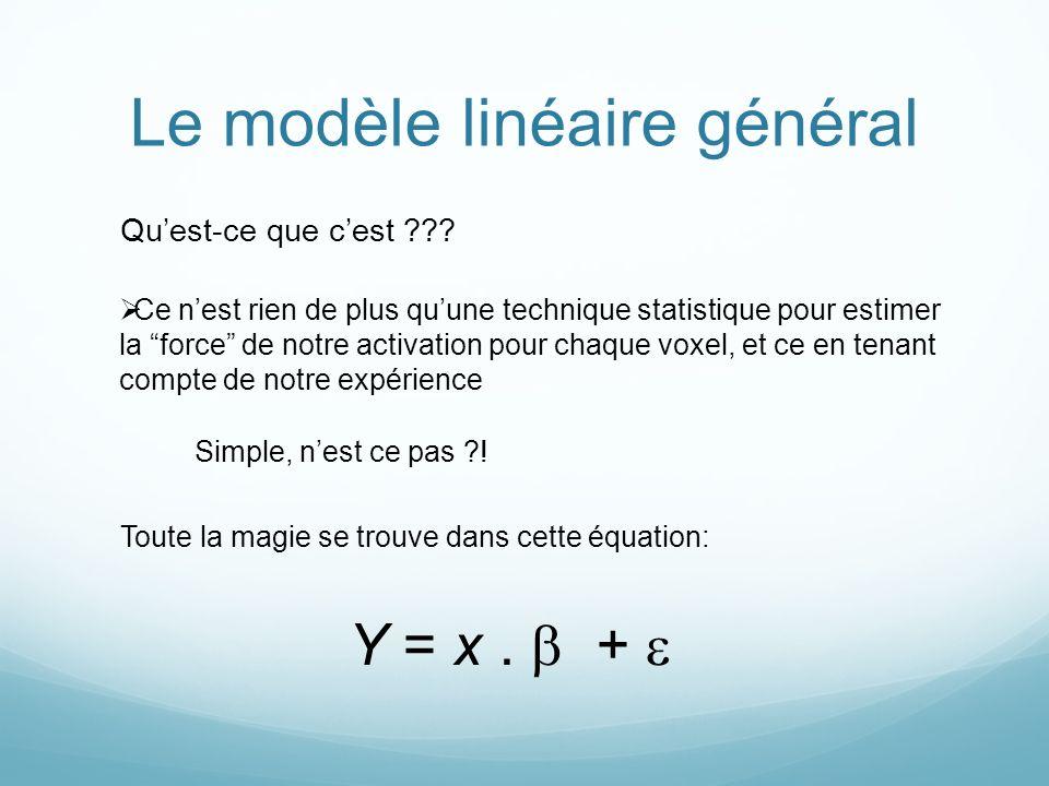 Le modèle linéaire général