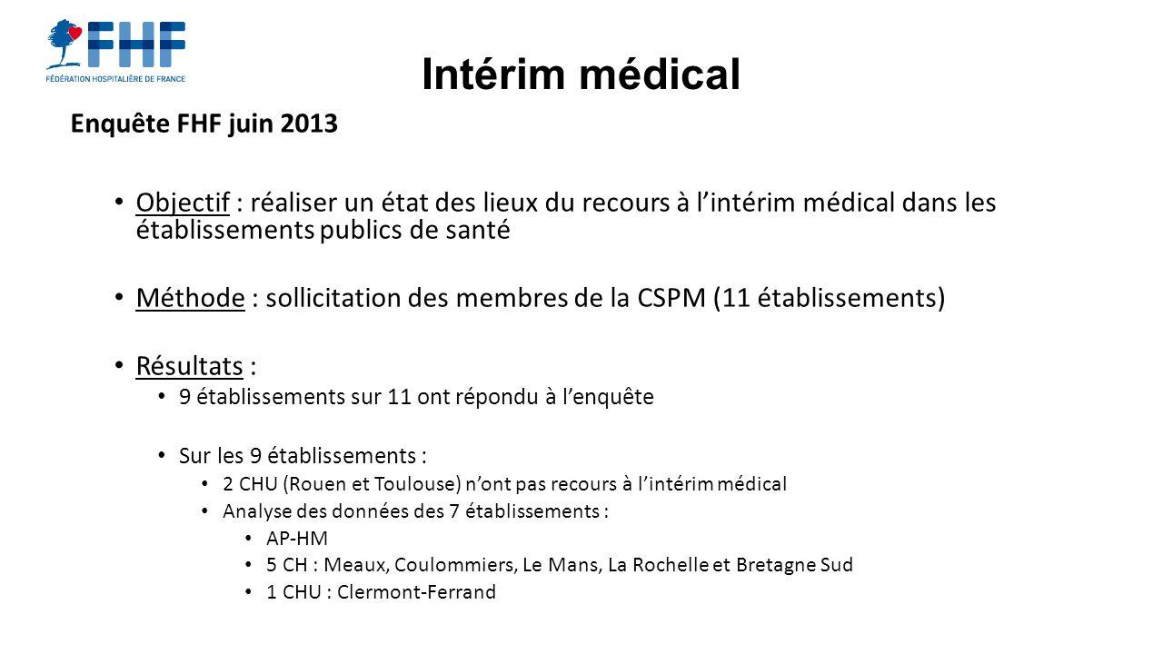 Intérim médical Enquête FHF juin 2013