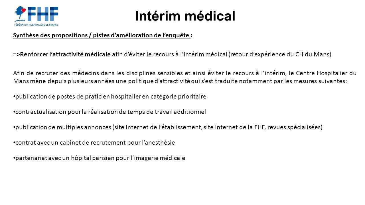 Intérim médical Synthèse des propositions / pistes d'amélioration de l'enquête :