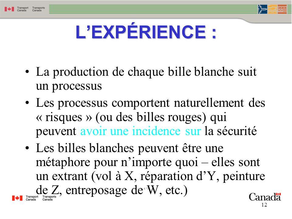 L'EXPÉRIENCE : La production de chaque bille blanche suit un processus
