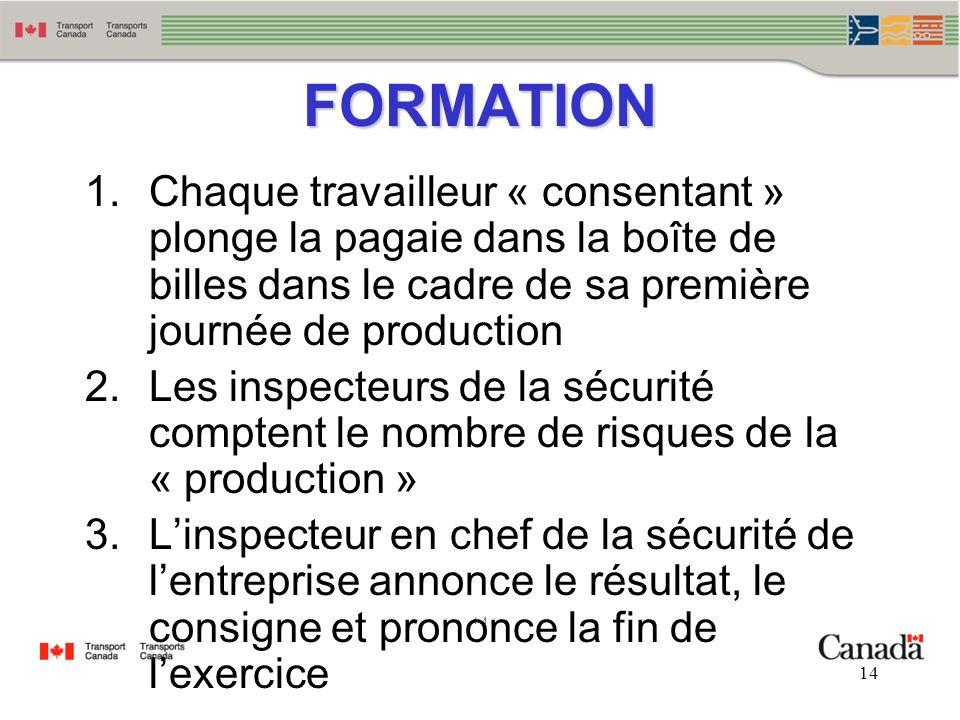 FORMATION Chaque travailleur « consentant » plonge la pagaie dans la boîte de billes dans le cadre de sa première journée de production.
