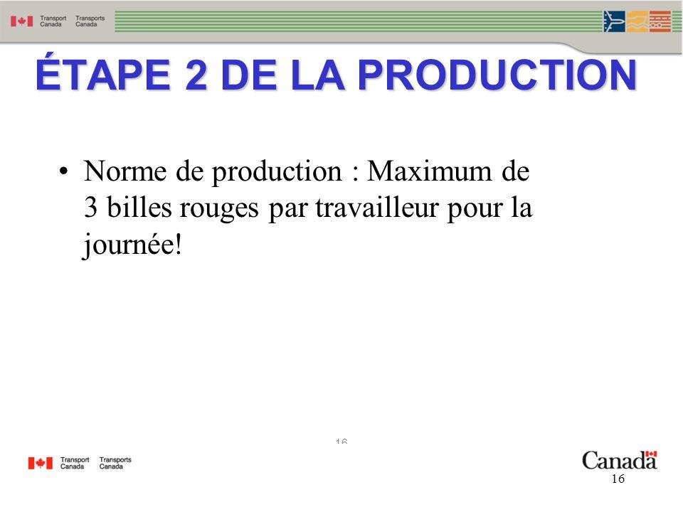 ÉTAPE 2 DE LA PRODUCTION Norme de production : Maximum de 3 billes rouges par travailleur pour la journée!