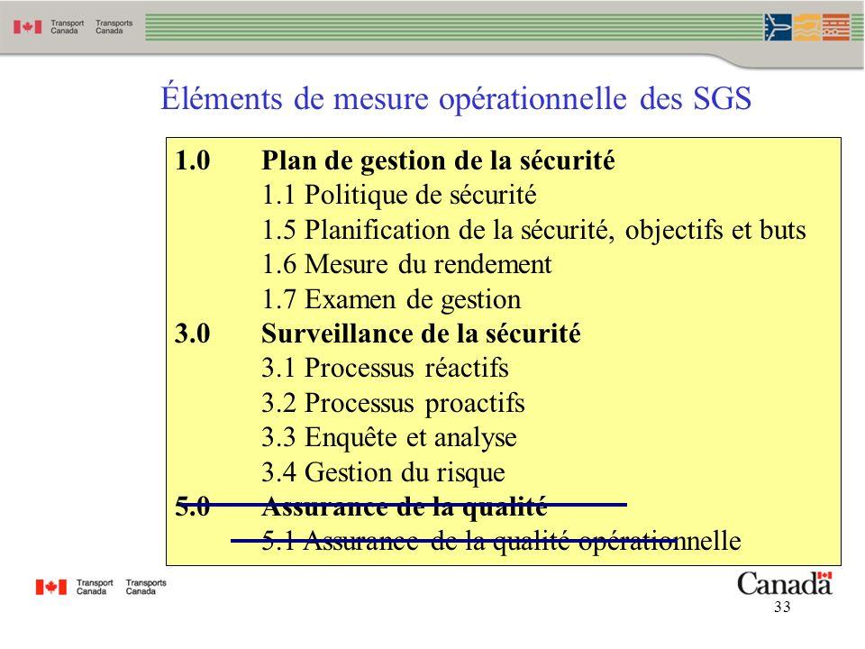 Éléments de mesure opérationnelle des SGS