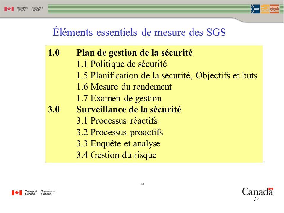 Éléments essentiels de mesure des SGS