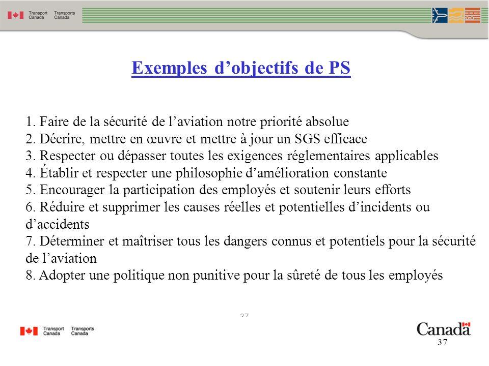 Exemples d'objectifs de PS