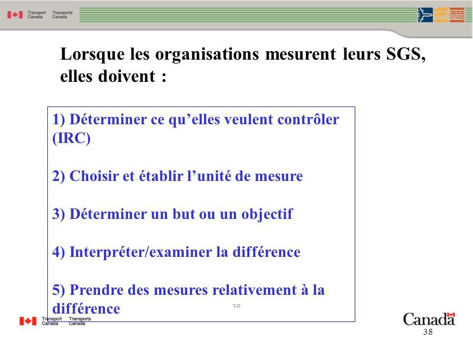 Lorsque les organisations mesurent leurs SGS, elles doivent :
