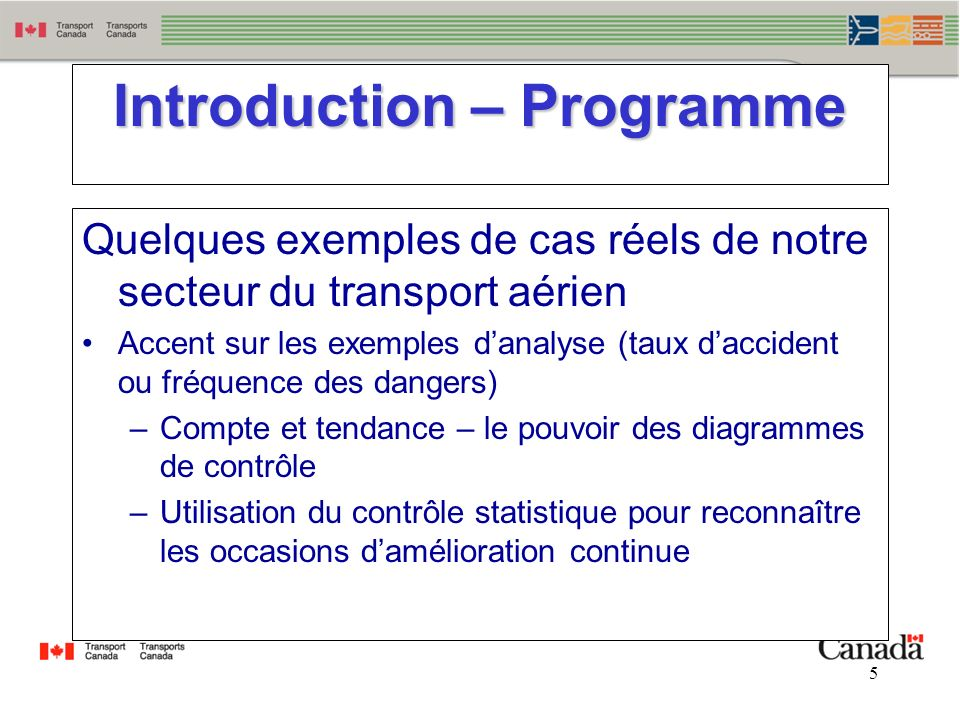 Introduction – Programme