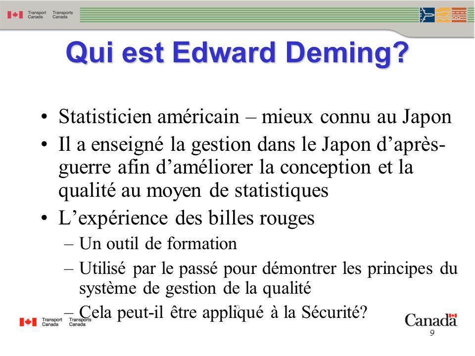 Qui est Edward Deming Statisticien américain – mieux connu au Japon