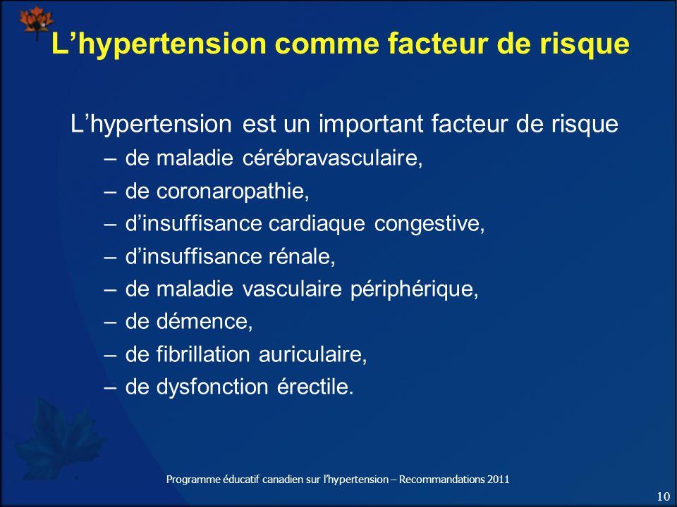 L'hypertension comme facteur de risque