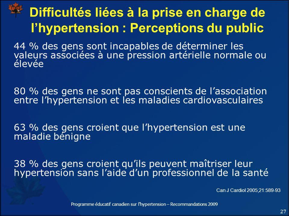 Programme éducatif canadien sur l'hypertension – Recommandations 2009