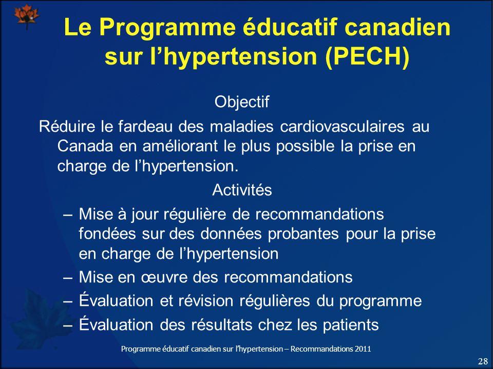 Le Programme éducatif canadien sur l'hypertension (PECH)