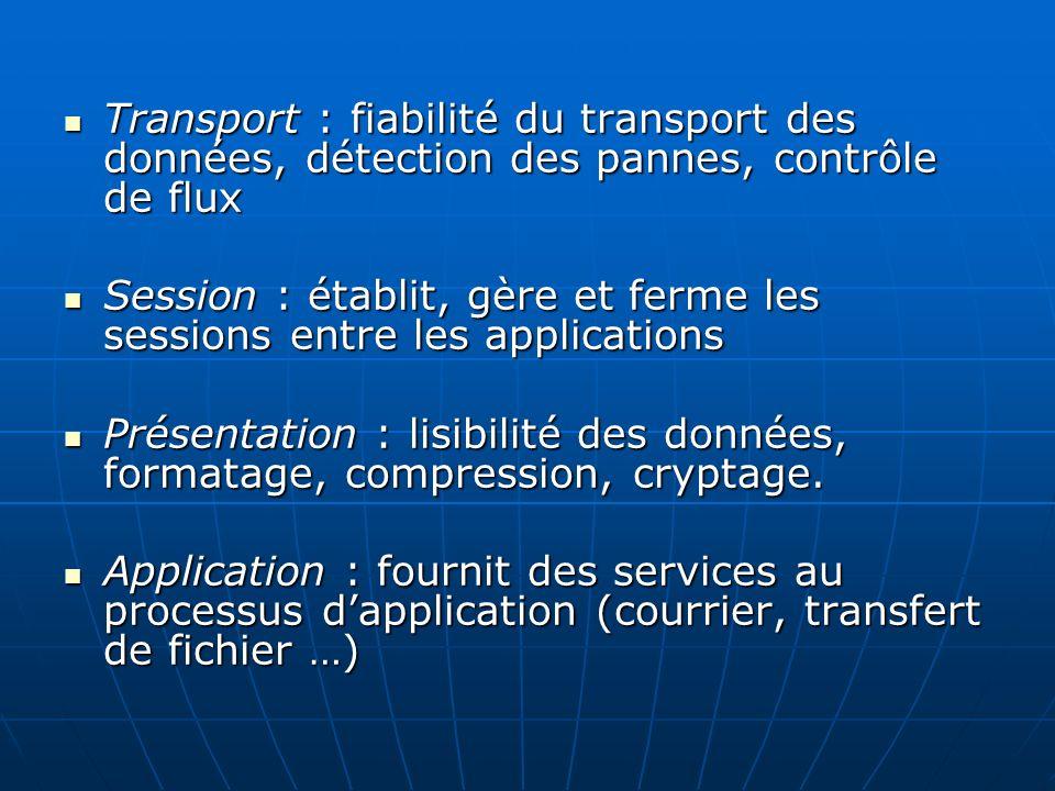 Transport : fiabilité du transport des données, détection des pannes, contrôle de flux
