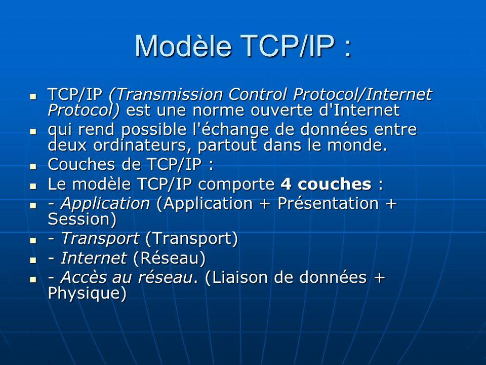 Modèle TCP/IP : TCP/IP (Transmission Control Protocol/Internet Protocol) est une norme ouverte d Internet.