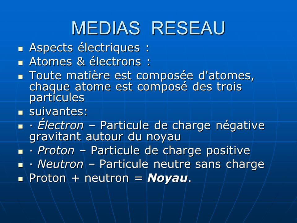 MEDIAS RESEAU Aspects électriques : Atomes & électrons :
