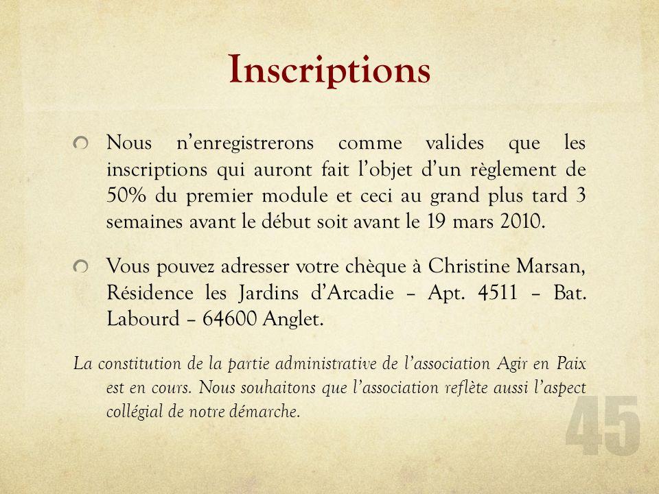Déroulé des modules Tarif Module harmonisa- tion de soi Biarritz