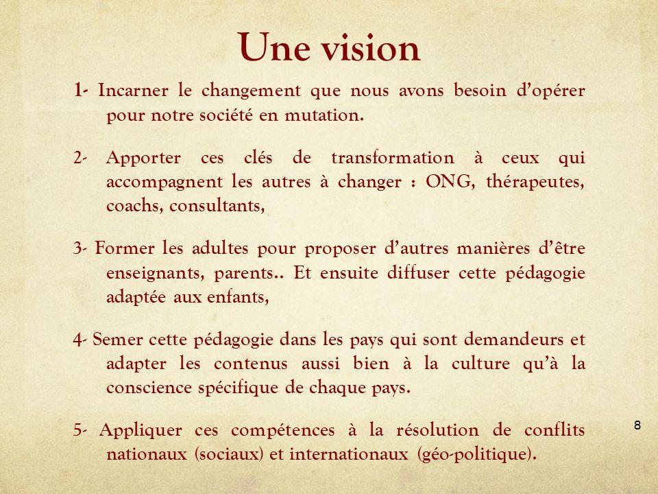 Une vision