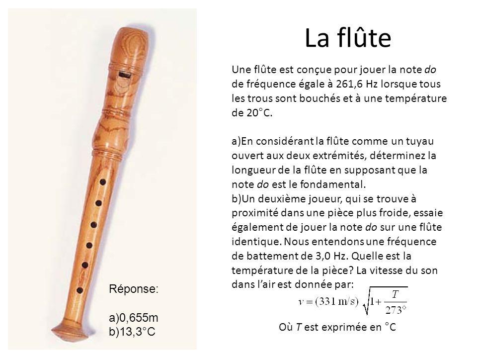 La flûte Une flûte est conçue pour jouer la note do de fréquence égale à 261,6 Hz lorsque tous les trous sont bouchés et à une température de 20°C.