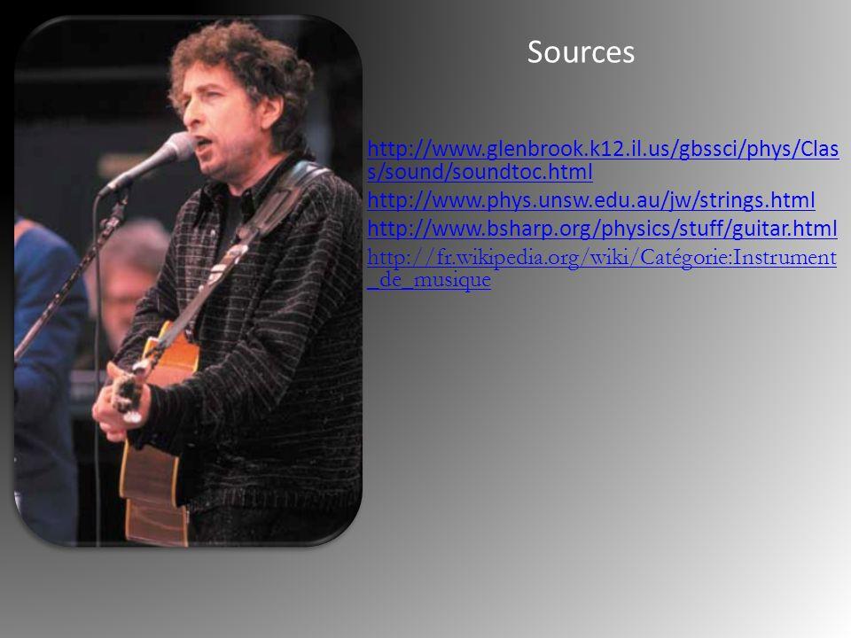 Sources http://www.glenbrook.k12.il.us/gbssci/phys/Class/sound/soundtoc.html. http://www.phys.unsw.edu.au/jw/strings.html.