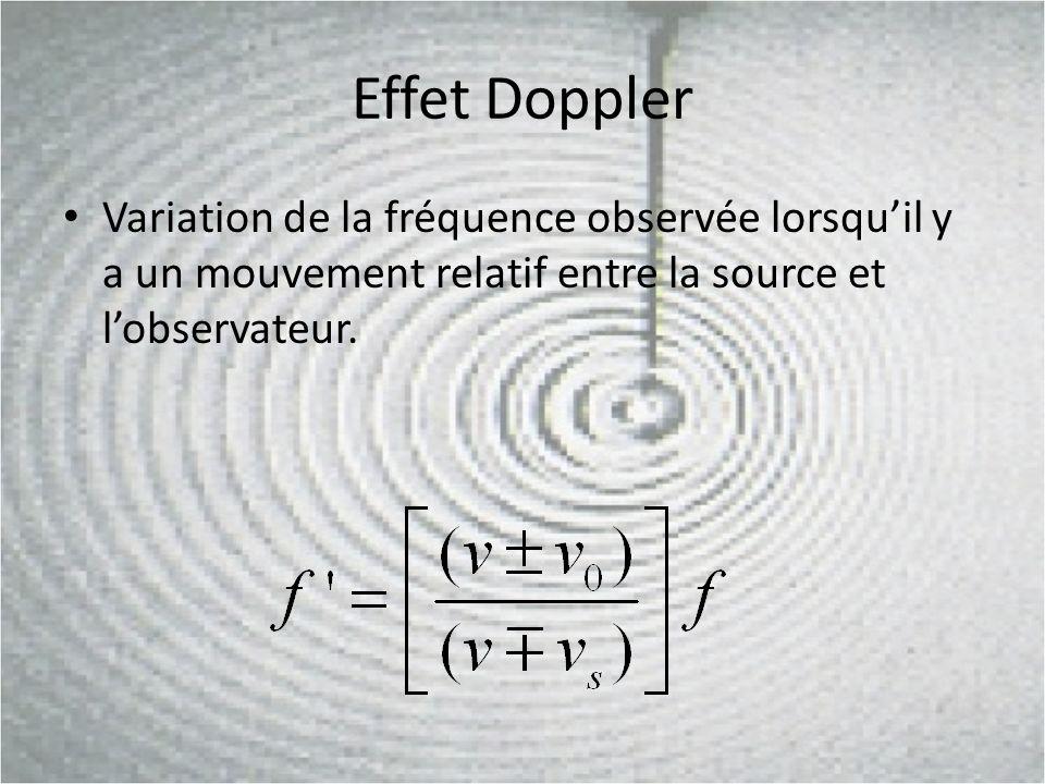 Effet Doppler Variation de la fréquence observée lorsqu'il y a un mouvement relatif entre la source et l'observateur.