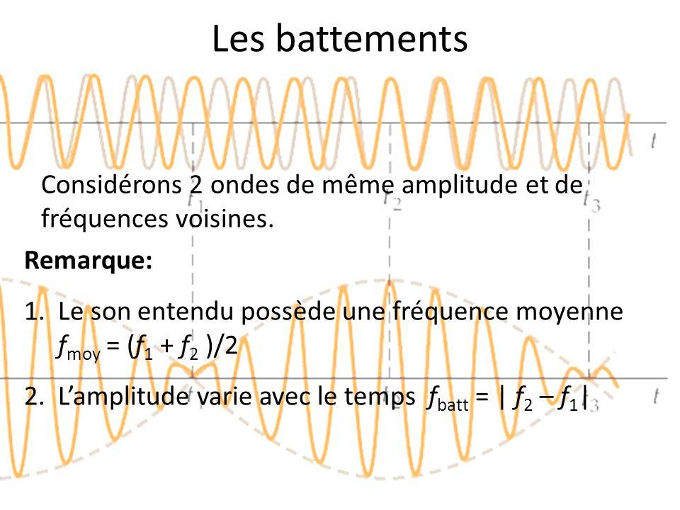 Les battements Considérons 2 ondes de même amplitude et de fréquences voisines. Remarque: