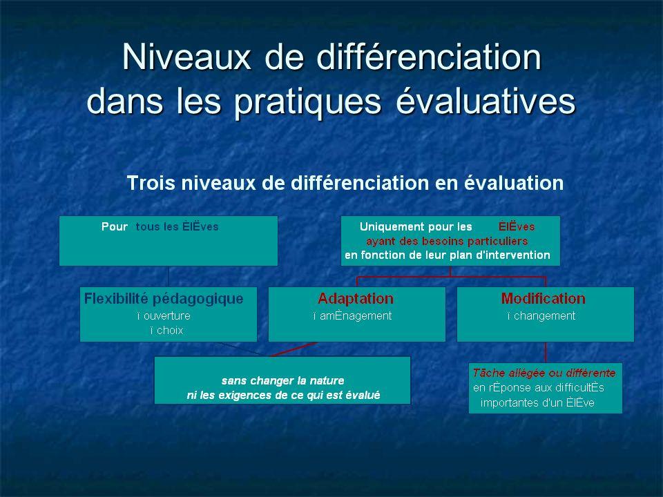 Niveaux de différenciation dans les pratiques évaluatives