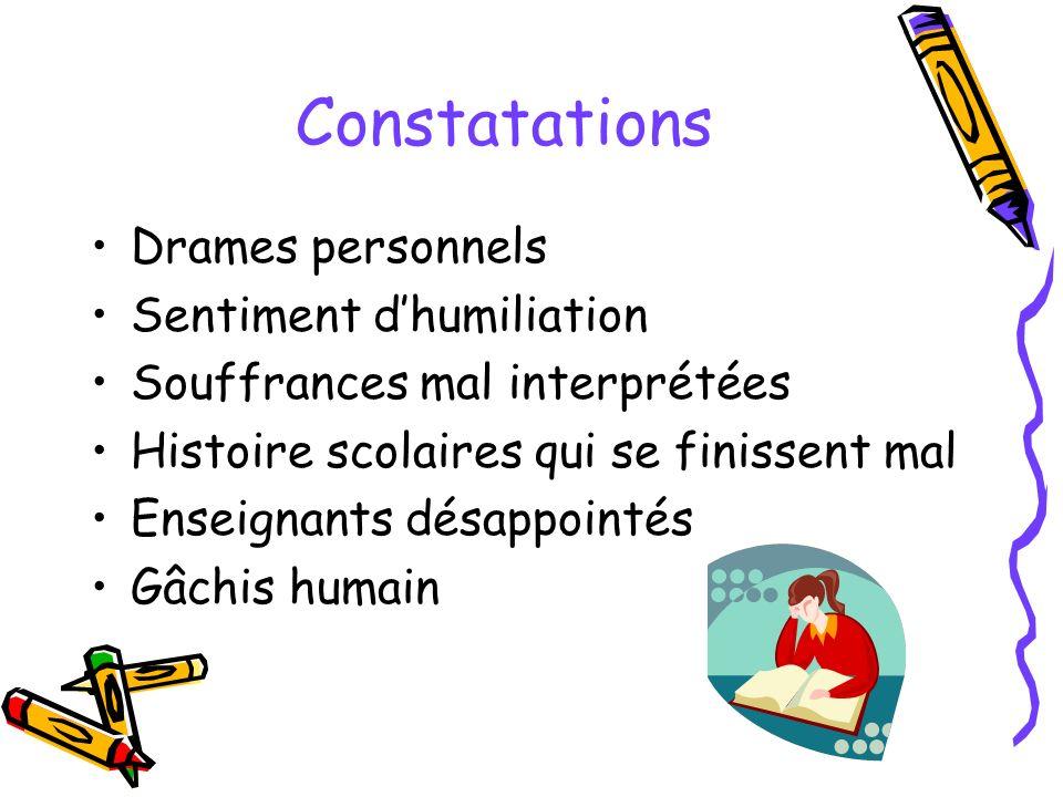 Constatations Drames personnels Sentiment d'humiliation
