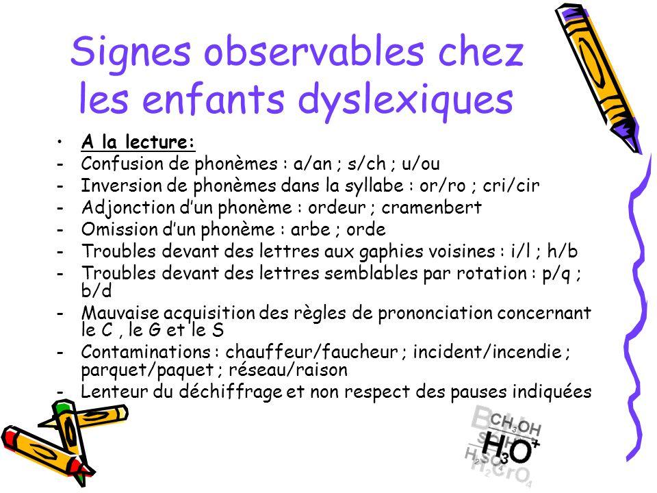 Signes observables chez les enfants dyslexiques