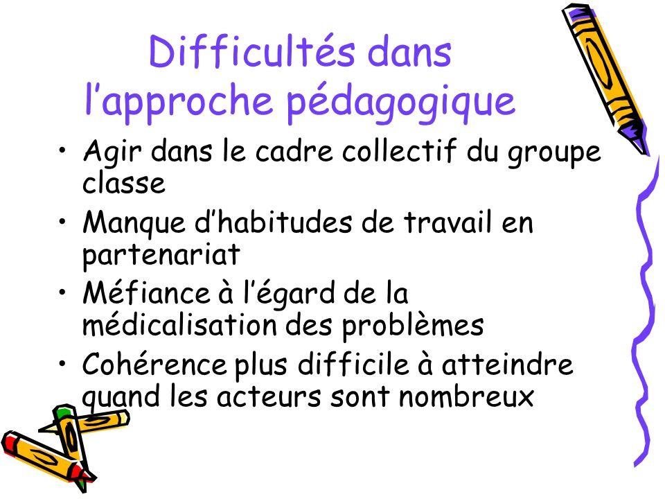 Difficultés dans l'approche pédagogique