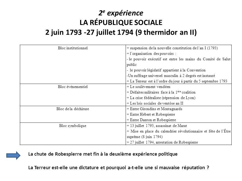 2e expérience LA RÉPUBLIQUE SOCIALE 2 juin 1793 -27 juillet 1794 (9 thermidor an II)