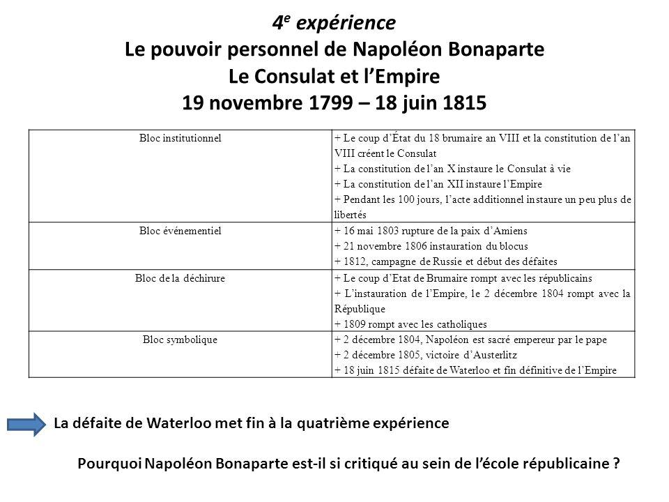 4e expérience Le pouvoir personnel de Napoléon Bonaparte Le Consulat et l'Empire 19 novembre 1799 – 18 juin 1815