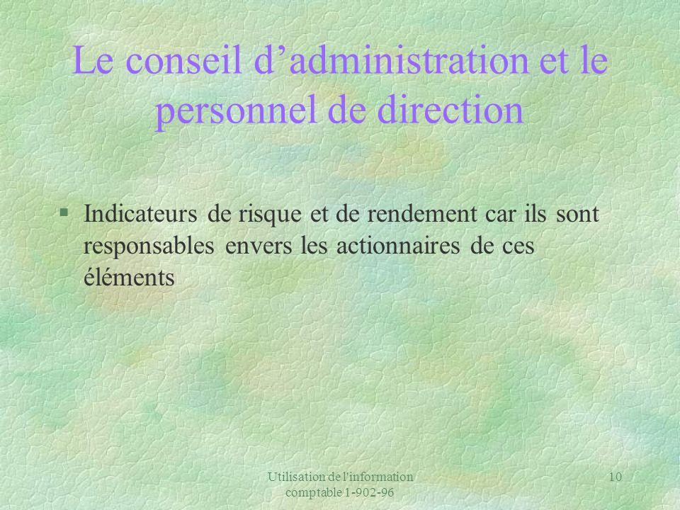 Le conseil d'administration et le personnel de direction