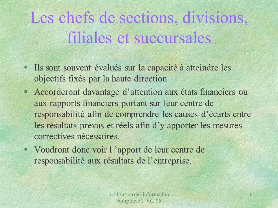 Les chefs de sections, divisions, filiales et succursales